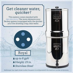 Royal Berkey (3.25 g) Water Filter System