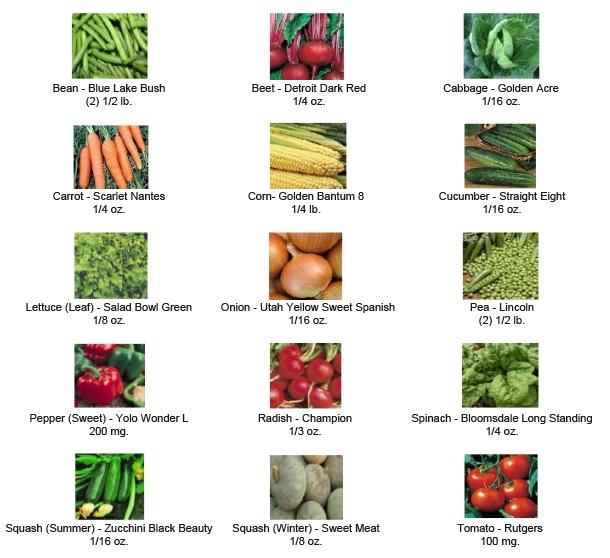 Hybrid vegetables list of non hybrid vegetables
