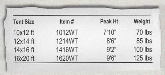 Magnum Canvas Wall Tent 14\' x 16\'